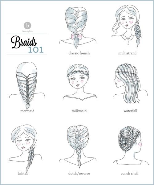 i want pretty hair tutoriales varias trenzas
