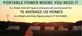energia eolica portable
