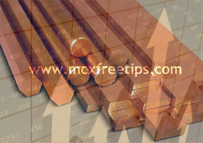 Mcx Base Metals Tips