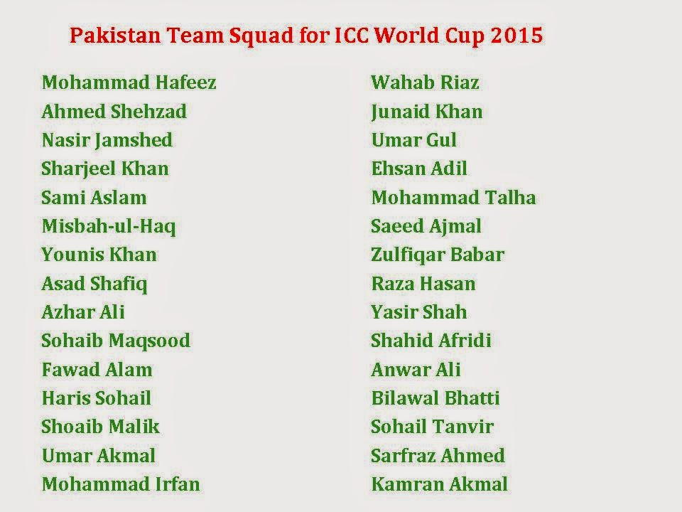Pakistan Team Squad for ICC World Cup 2015