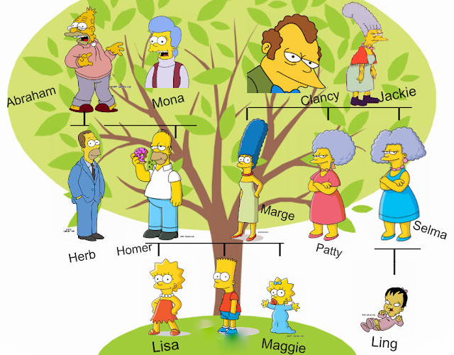 Simpsons Family Tree | Apps Directories