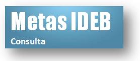 Consulta metas IDEB