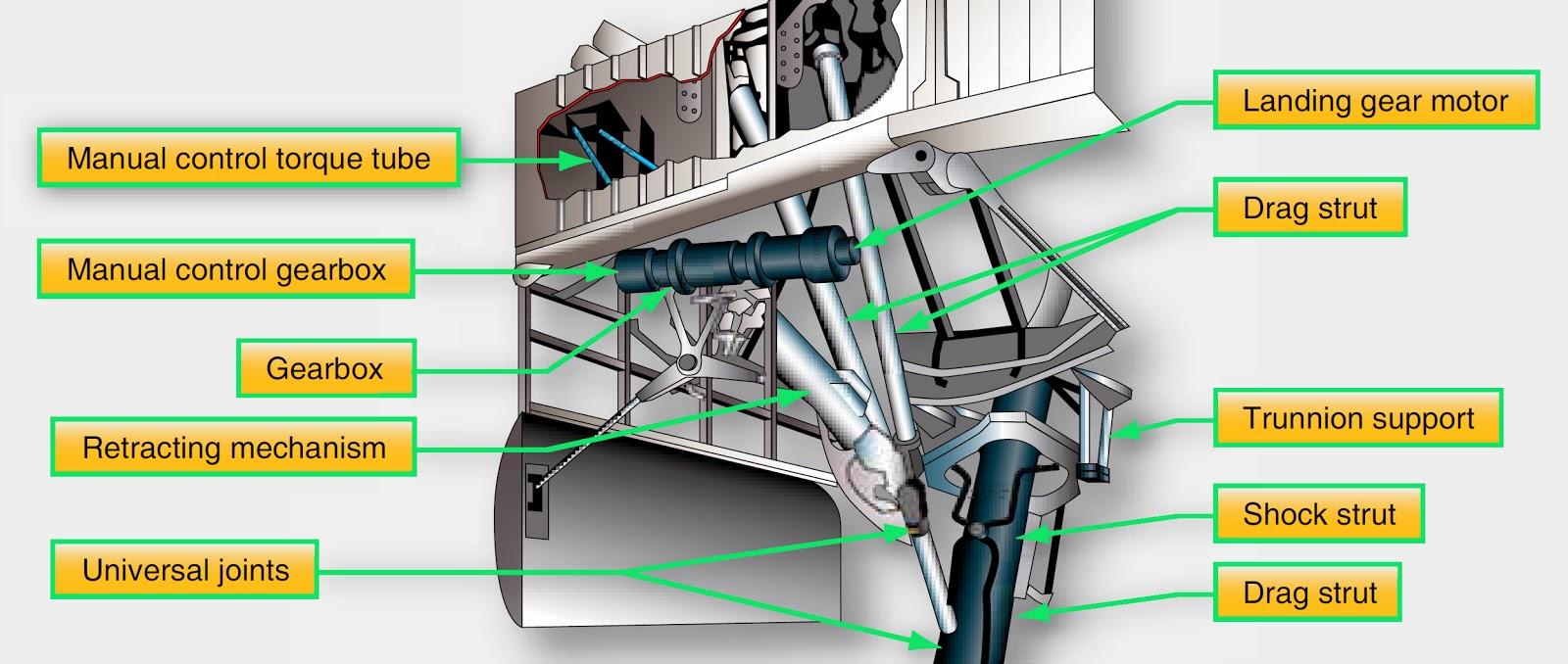 Aircraft electric motor repair famous aircraft 2017 for Small electric motor repair