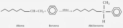 reaksi pembuatan Alkilbenzena