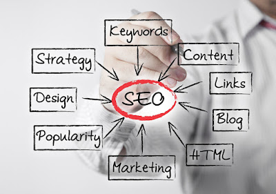 About Website Design , About SEO , SEO services , Google SEO , SEO optimization