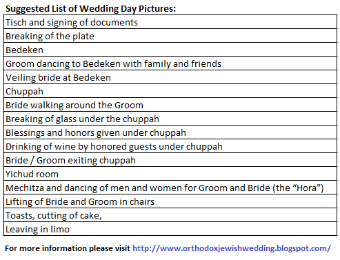 the following table provides a list of some items that will help tell your jewish wedding day story
