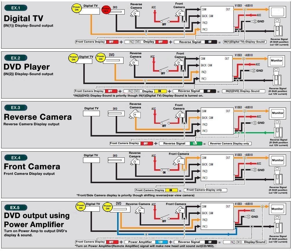 pioneer avic n1 wiring diagram roslonek net, wiring diagram, wiring diagram avic n1 car dvd player