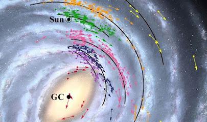 زمین سریعتر شد و به مرکز کهکشان هم نزدیکتر شد!