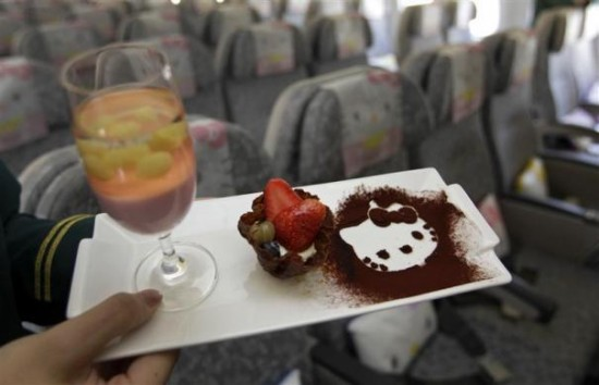 hello kitty drink food art