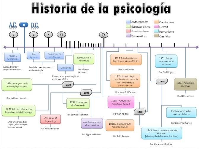 importancia de la psicologia en la actualidad: