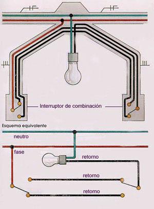 Guia basica para hacer una instalacion electrica residencial for Plano instalacion electrica