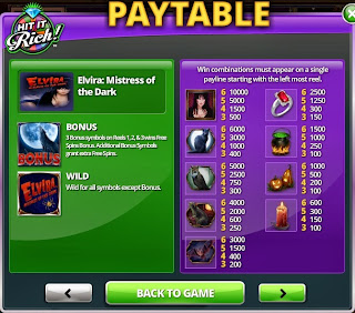 Bastic Paytable of Elvira Slots