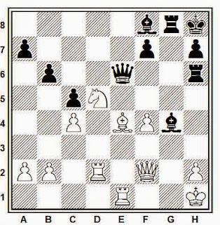 Posición de la partida de ajedrez Radchenko - Karmov (URSS, 1980)
