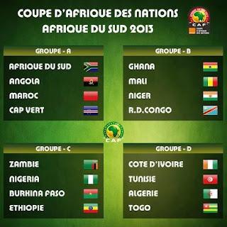 جدول وموعد مباريات كأس أمم افريقيا 2013 في جنوب افريقيا