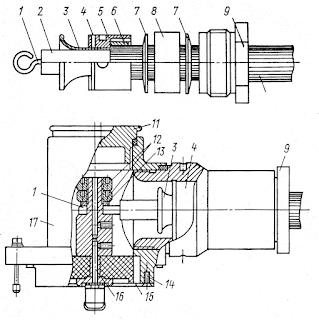 Подключение кабеля в угловую муфту типа МРАУ