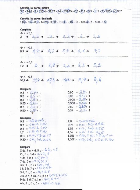 didattica matematica scuola primaria dalle frazioni