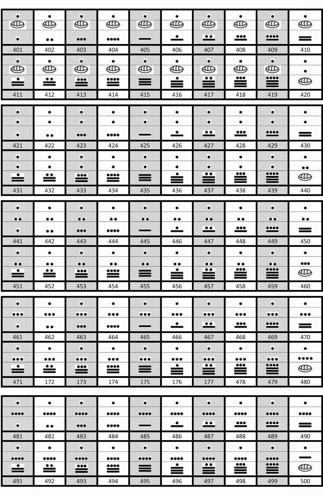 Infinity Rochester Mn >> los numeros mayas del 1 al 1000 pin numeros mayas del 1 al ...