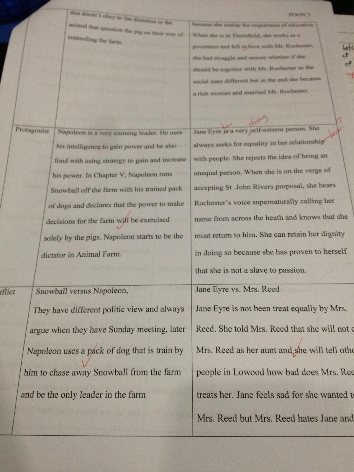 ENG U ISU Research LOG  annotated bibliography  Proposal  marked     SP ZOZ   ukowo