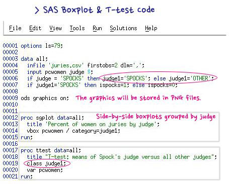 Stat n Math : Case Study: Two Sample T-Test in SAS
