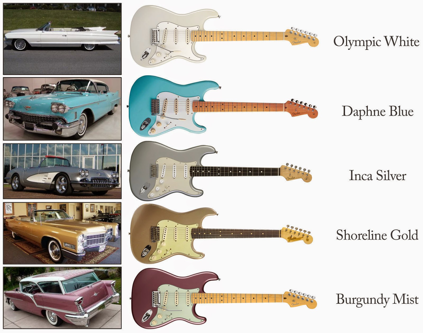 Fender forums view topic fender color chart and automobiles image nvjuhfo Images