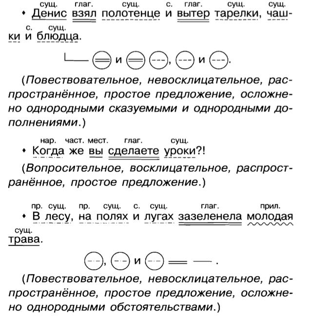 Решебник по русскому языку в старших классах средний школы в ф греков 1984 72 упражнение