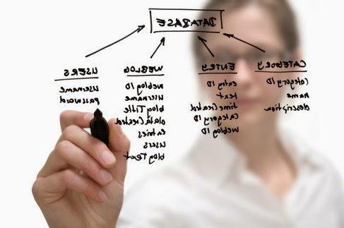 Pengertian Tugas & Tanggung Jawab Business Analyst