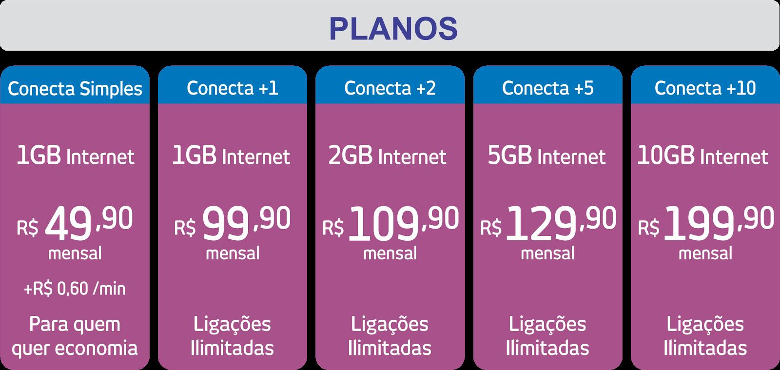 PREÇOS E PRODUTOS DA PORTO SEGURO CONECTA