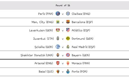 Drawing/Undian Babak 16 Besar/Perdelapan Final Liga Champions 2014-2015