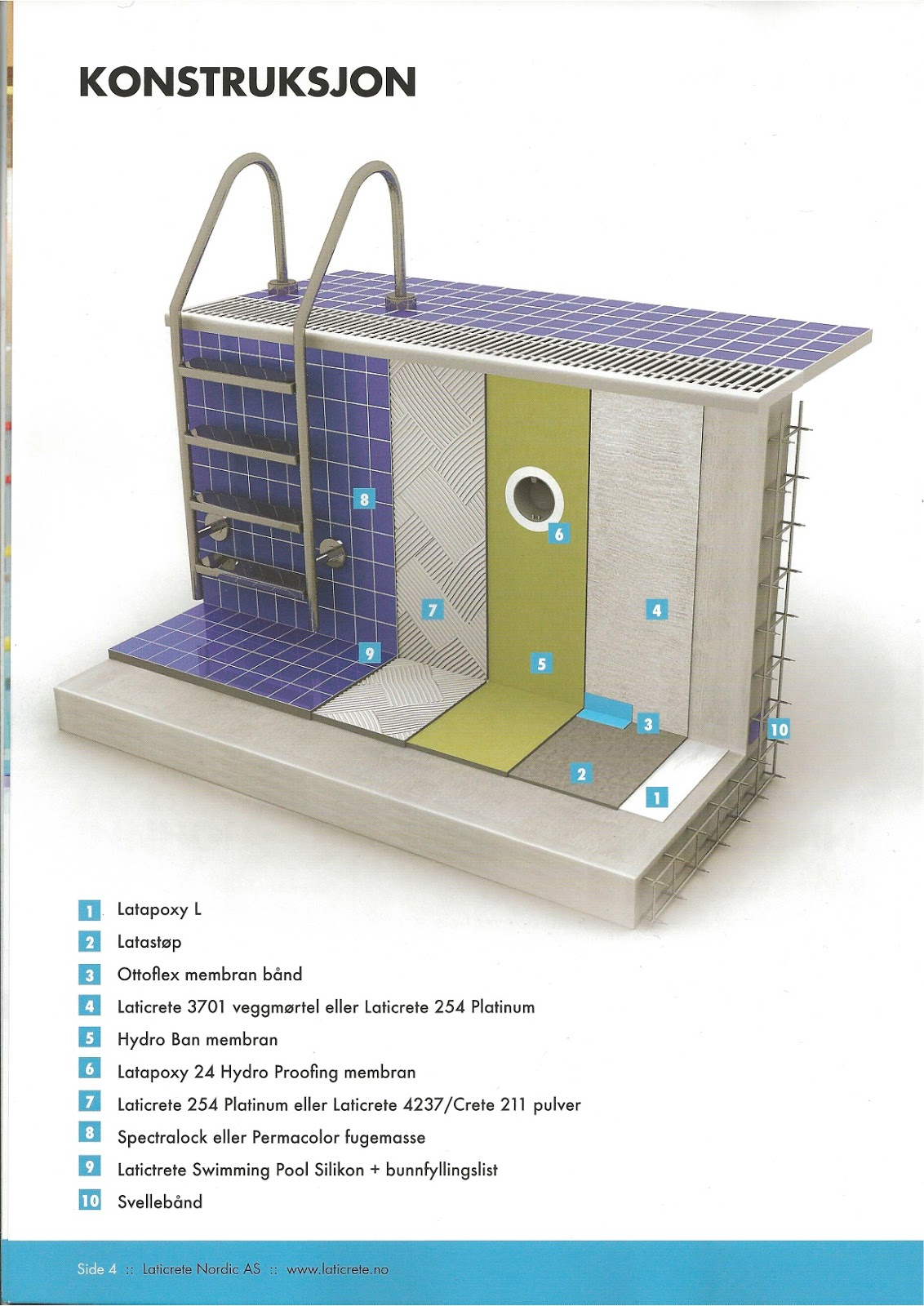 laticrete conversations tiled pools technical design