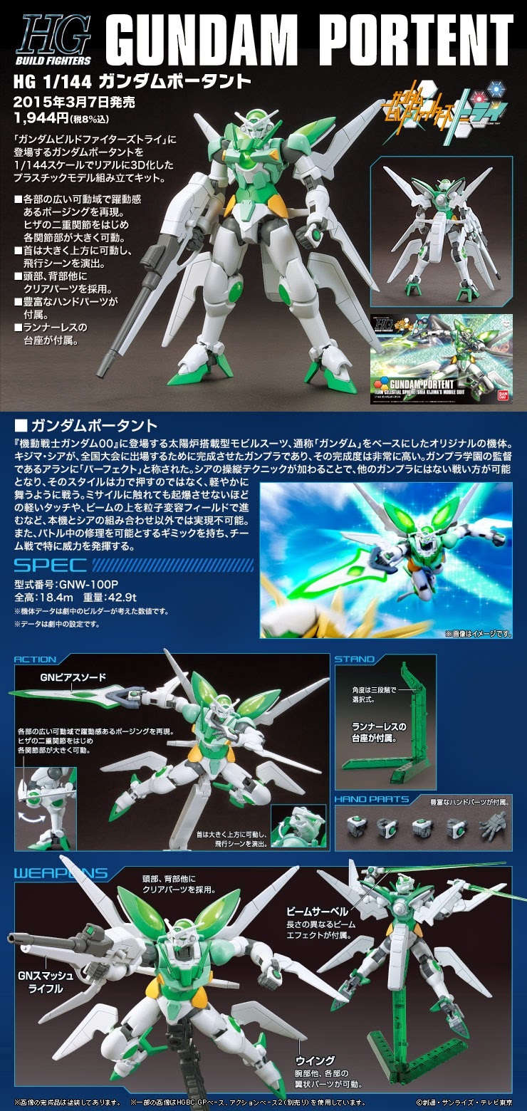 Hgbf 1 144 gundam portent release info box art and for Portent flyer