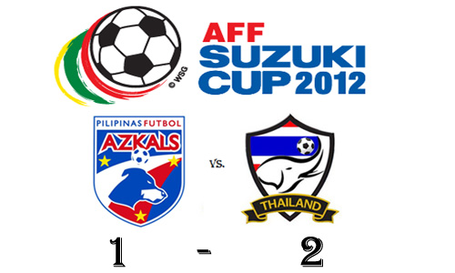 Philippine Azkals loss against Thailand in AFF Suzuki Cup 2012