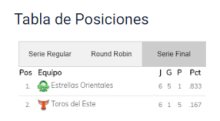 Torneo Otoño Invernal 2018-2019