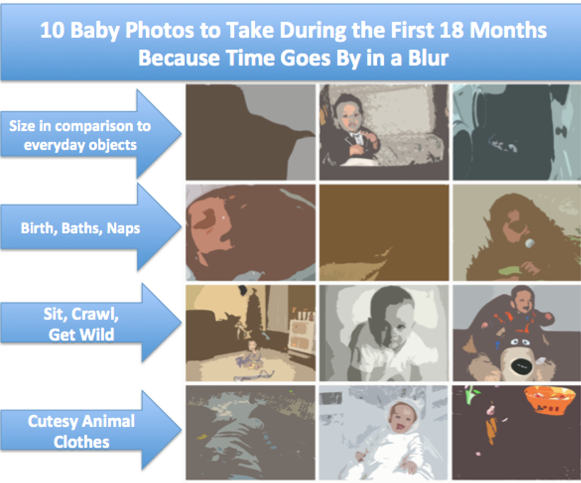 http://www.trendymomreviews.com/2014/08/tips-for-baby-photography-during-first.html
