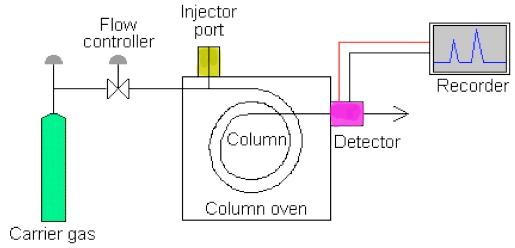 Fig  1  Block diagram ...