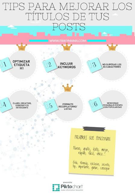 posicionamiento-seo-blogging-infografia-piktochart