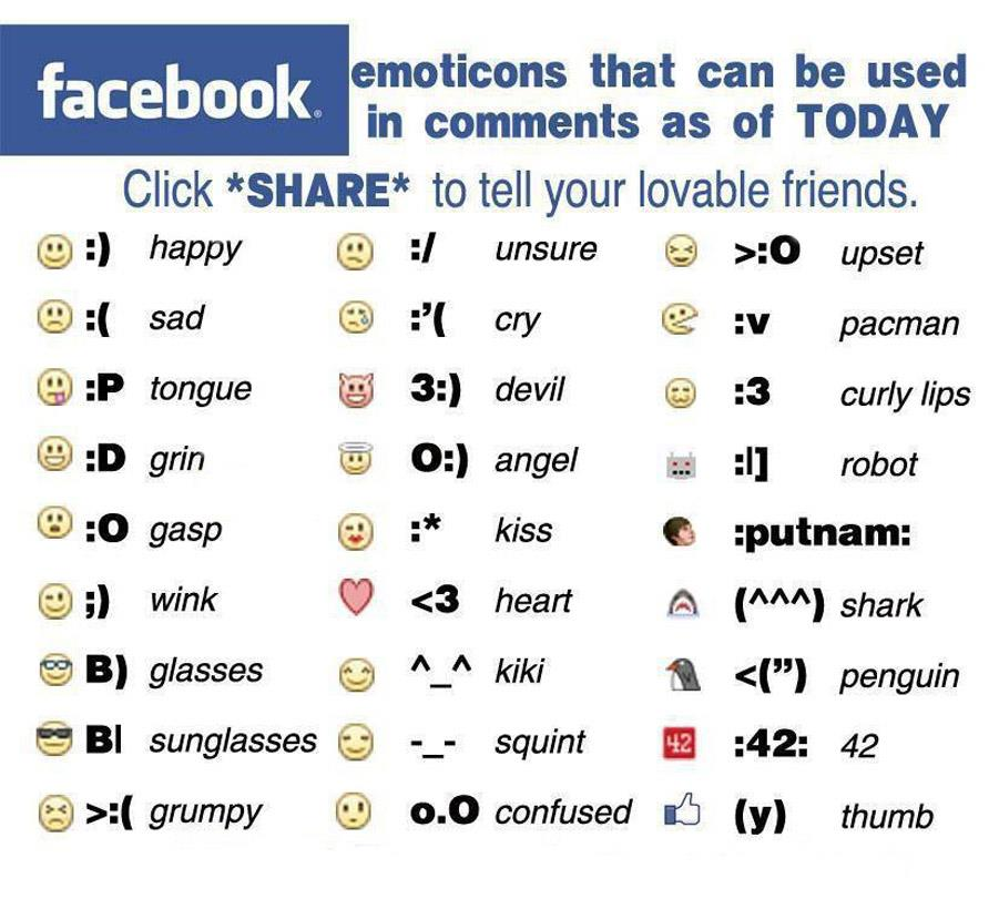 Text faces and meanings