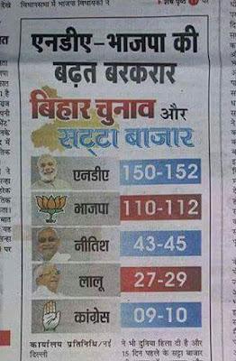 Satta Bazar for Bihar Election 2015