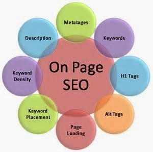 Modus Blogger, seo onpage banner