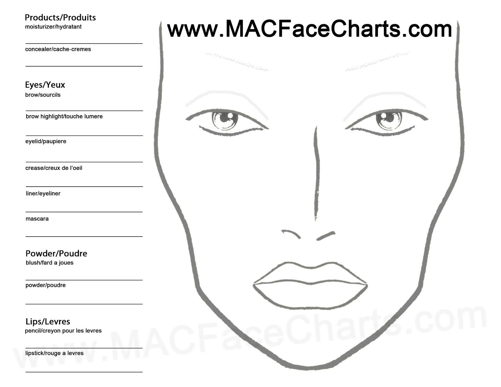 blankfacechartlandcapejpg – Eye Chart Template