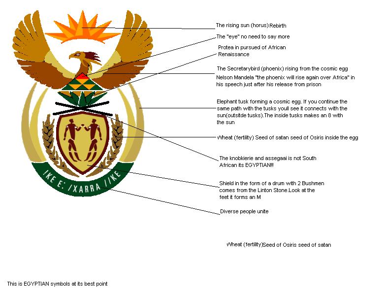 Skryfblok South African Coat Of Arms