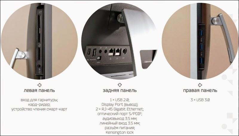 левая, правая и задняя панель моноблока Таволга