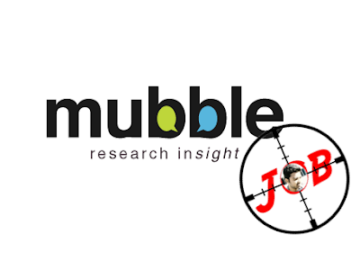 Mubble Network Openings for Freshers and Experienced for Software Developer position