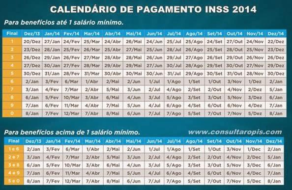 Calendário de pagamento INSS 2014