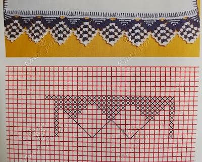 Barradinho de crochê em duas cores com gráfico.