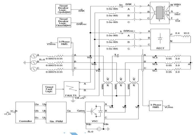 Asoka Technologies   A Versatile Control Scheme For A