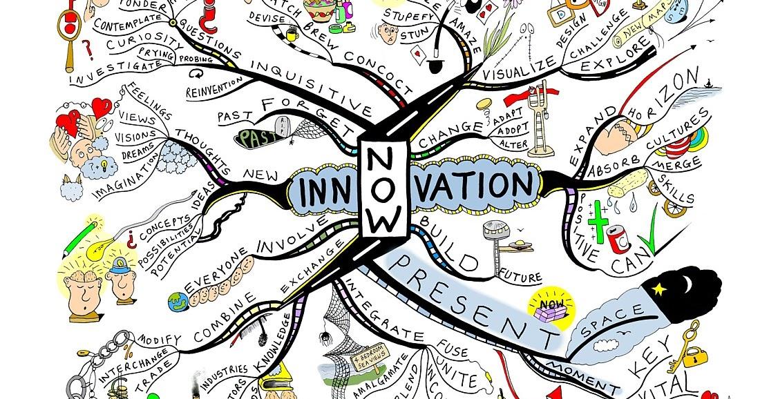 Afbeeldingsresultaten voor innoveren en ondernemen
