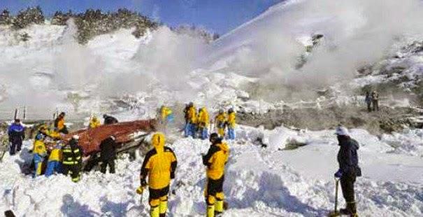 Longsor Salju Afghanistan