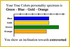 Online true test colors True Colors