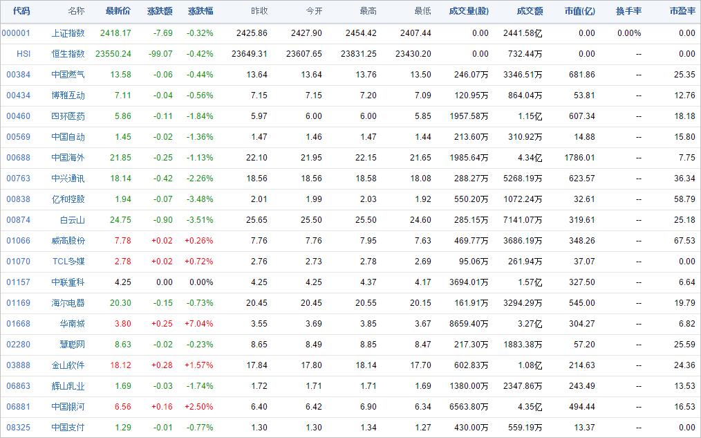 中国株コバンザメ投資ウォッチ銘柄watch20141107