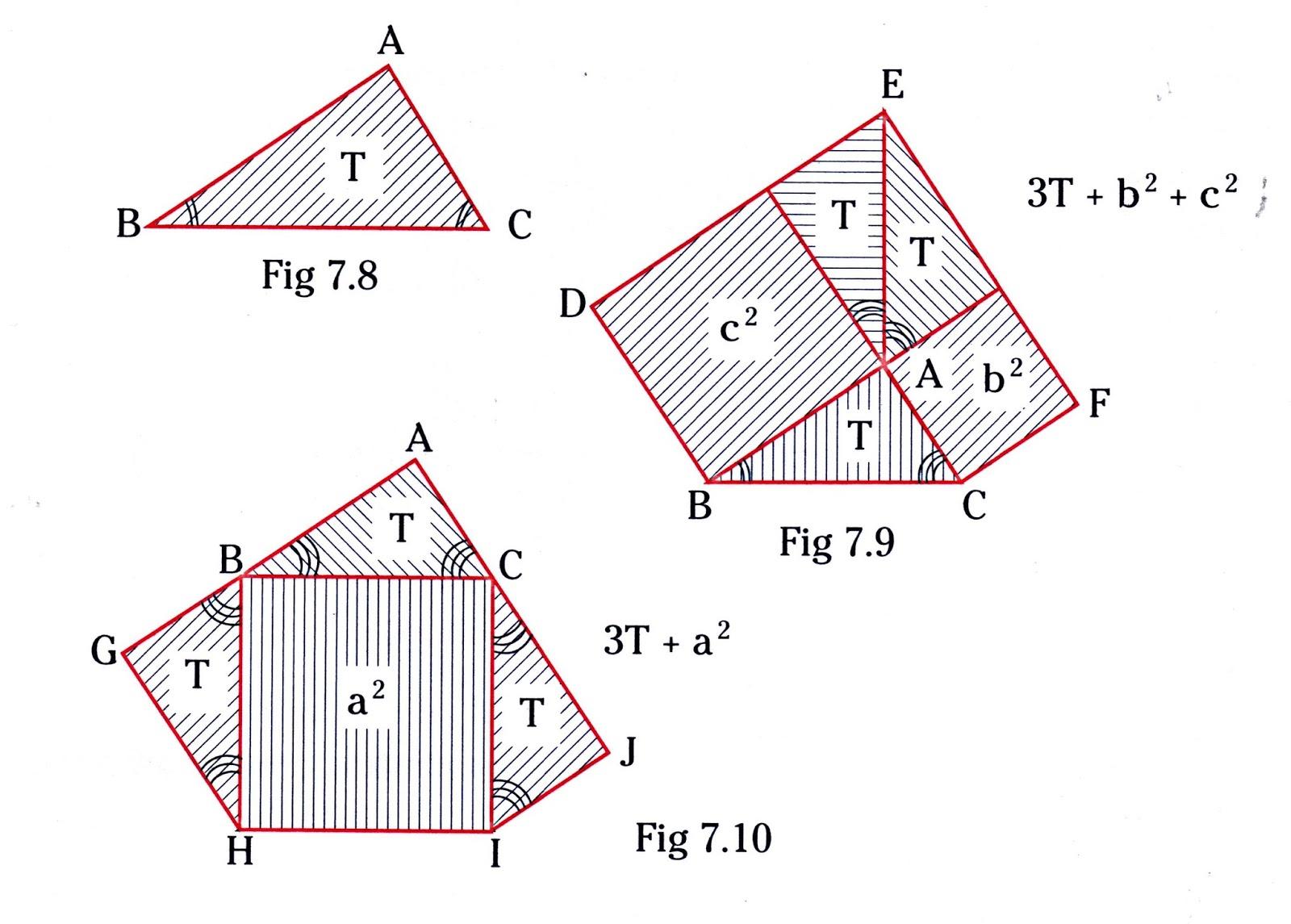 Aprender y enseñar Matemáticas: Teorema de Pitágoras